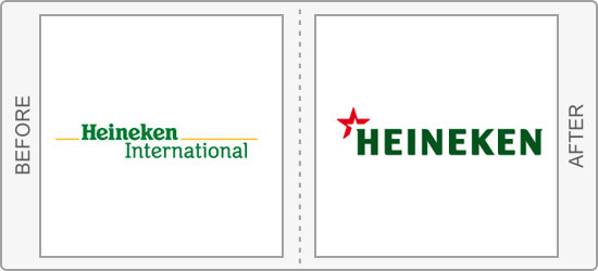 international business on heineken The economist offers authoritative insight and opinion on international news, politics, business, finance, science, technology and the connections between them.